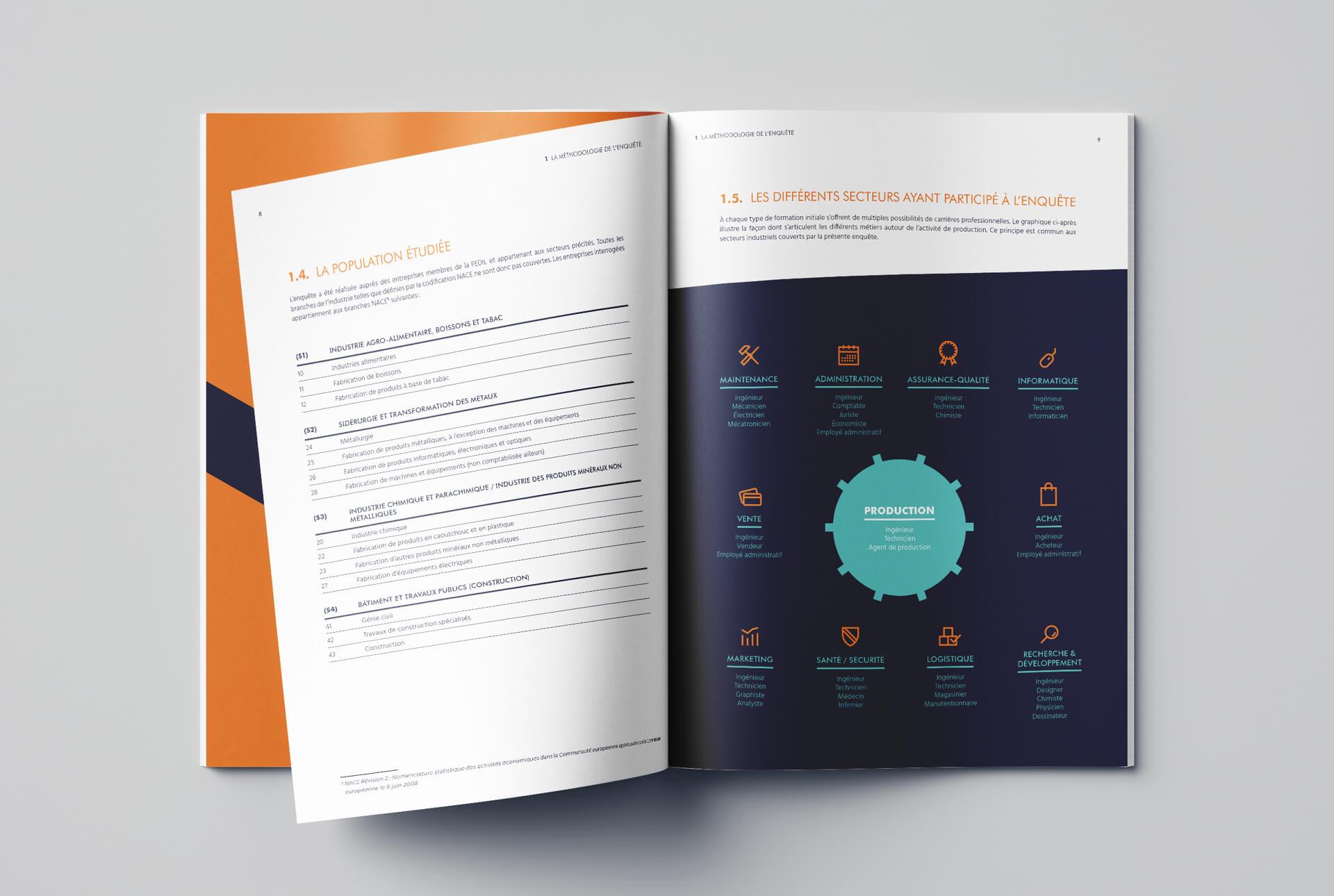 Brochure de la campagne Fedil pour les métiers de l'industrie, vue sur les secteurs ayant participé à l'enquête