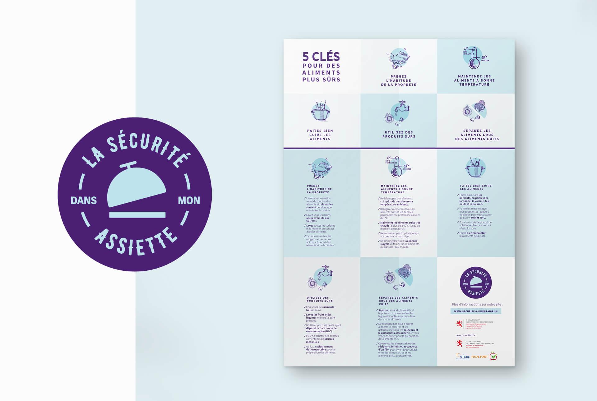 5 clés pour des aliments plus sûrs, le guide du ministère de la consommation réalisé par le studio graphique Comed